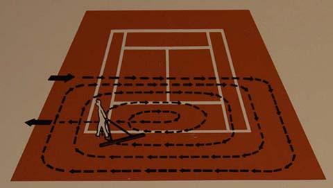 How to sweep a clay tennis court
