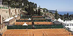 Elite Tennis Travel package to Monte Carlo